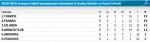 Screenshot_2019-11-11 2020 UEFA Avrupa Futbol Şampiyonası Elemeleri H Grubu Fikstür ve Puan Ce...png